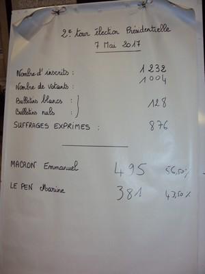 170507 2eme tour elections president 1