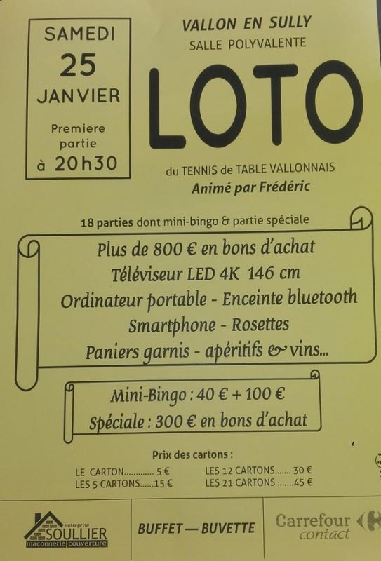 200125 loto ttv