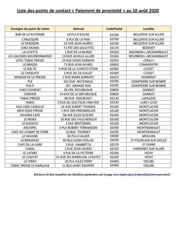 200810 listing points de vente